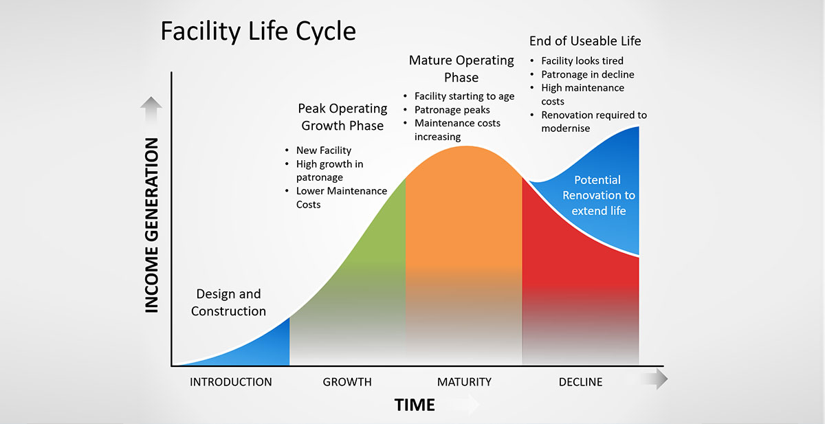 CeramicSolutions_Building-life-cycle